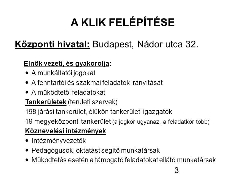 3 A KLIK FELÉPÍTÉSE Központi hivatal: Budapest, Nádor utca 32. Elnök vezeti, és gyakorolja: A munkáltatói jogokat A fenntartói és szakmai feladatok ir