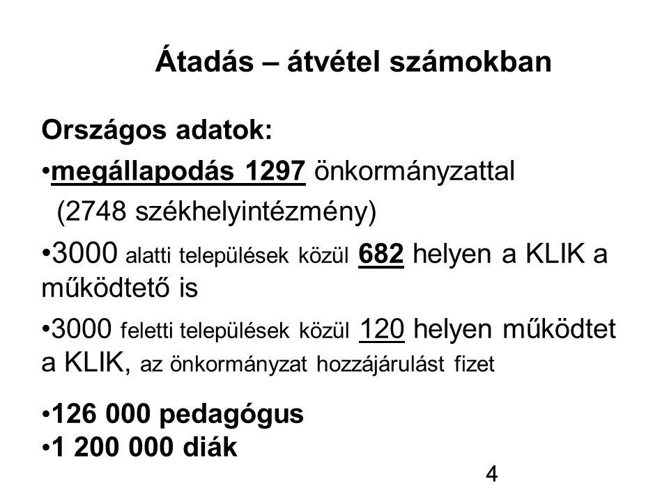 4 Átadás – átvétel számokban Országos adatok: megállapodás 1297 önkormányzattal (2748 székhelyintézmény) 3000 alatti települések közül 682 helyen a KL
