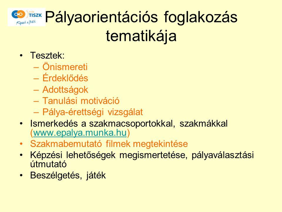 Pályaorientációs foglakozás tematikája Tesztek: –Önismereti –Érdeklődés –Adottságok –Tanulási motiváció –Pálya-érettségi vizsgálat Ismerkedés a szakma