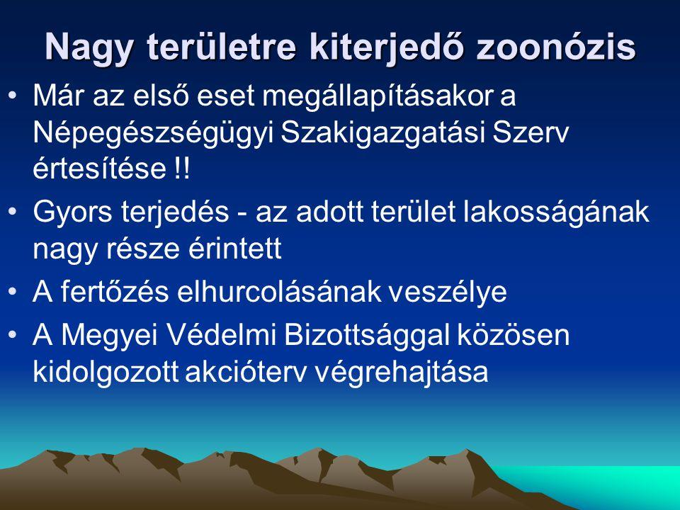 Nagy területre kiterjedő zoonózis Már az első eset megállapításakor a Népegészségügyi Szakigazgatási Szerv értesítése !.