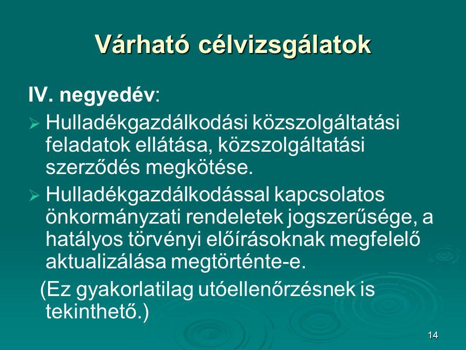 14 Várható célvizsgálatok IV. negyedév:   Hulladékgazdálkodási közszolgáltatási feladatok ellátása, közszolgáltatási szerződés megkötése.   Hullad