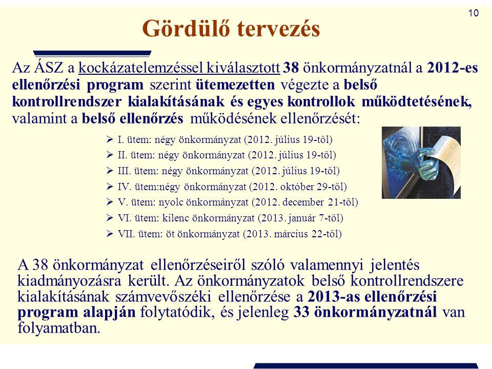 10 Gördülő tervezés  I. ütem: négy önkormányzat (2012. július 19-től)  II. ütem: négy önkormányzat (2012. július 19-től)  III. ütem: négy önkormány