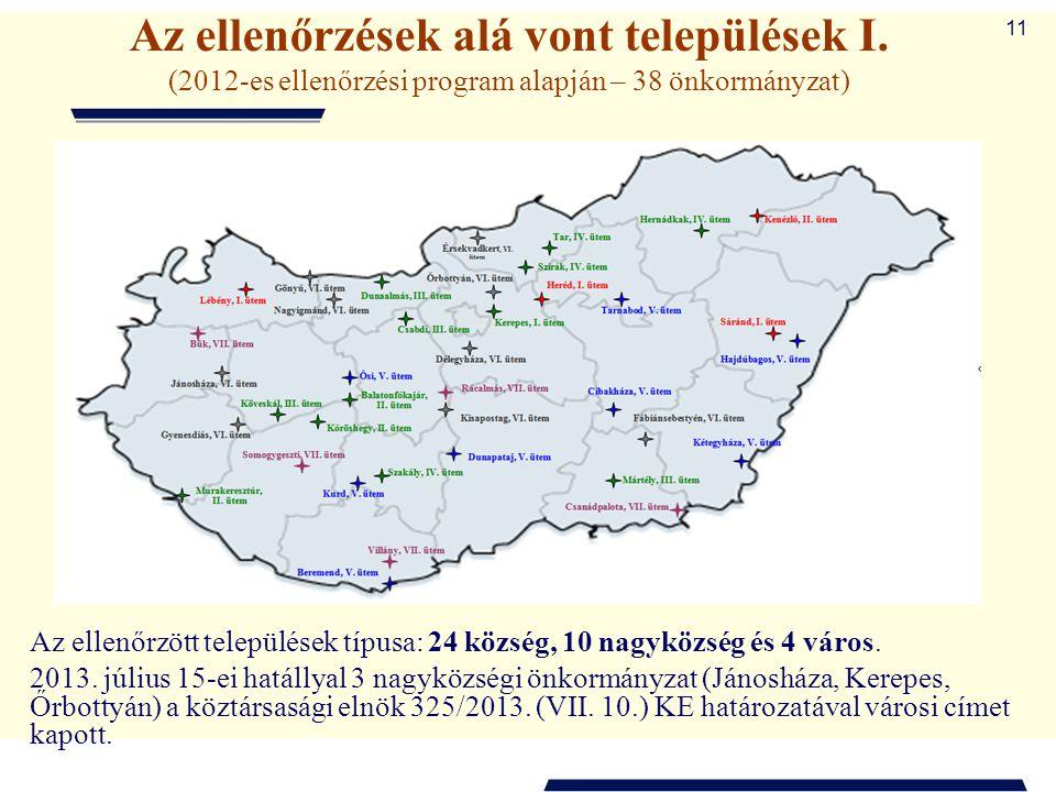 11 Az ellenőrzések alá vont települések I. (2012-es ellenőrzési program alapján – 38 önkormányzat) Az ellenőrzött települések típusa: 24 község, 10 na