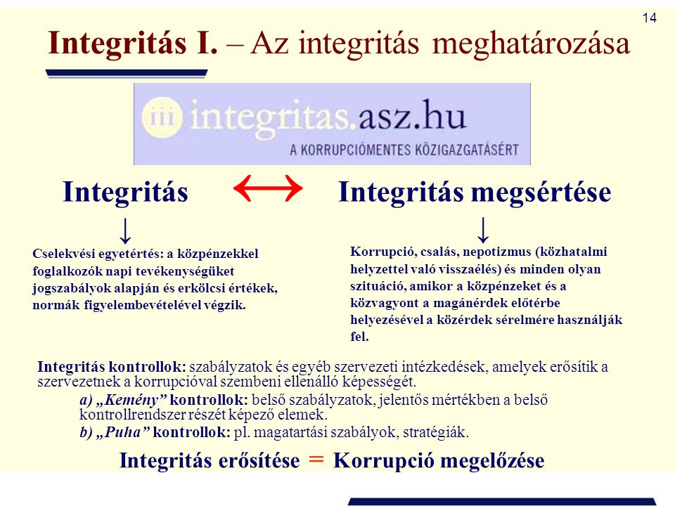 14 Integritás I. – Az integritás meghatározása IntegritásIntegritás megsértése Cselekvési egyetértés: a közpénzekkel foglalkozók napi tevékenységüket