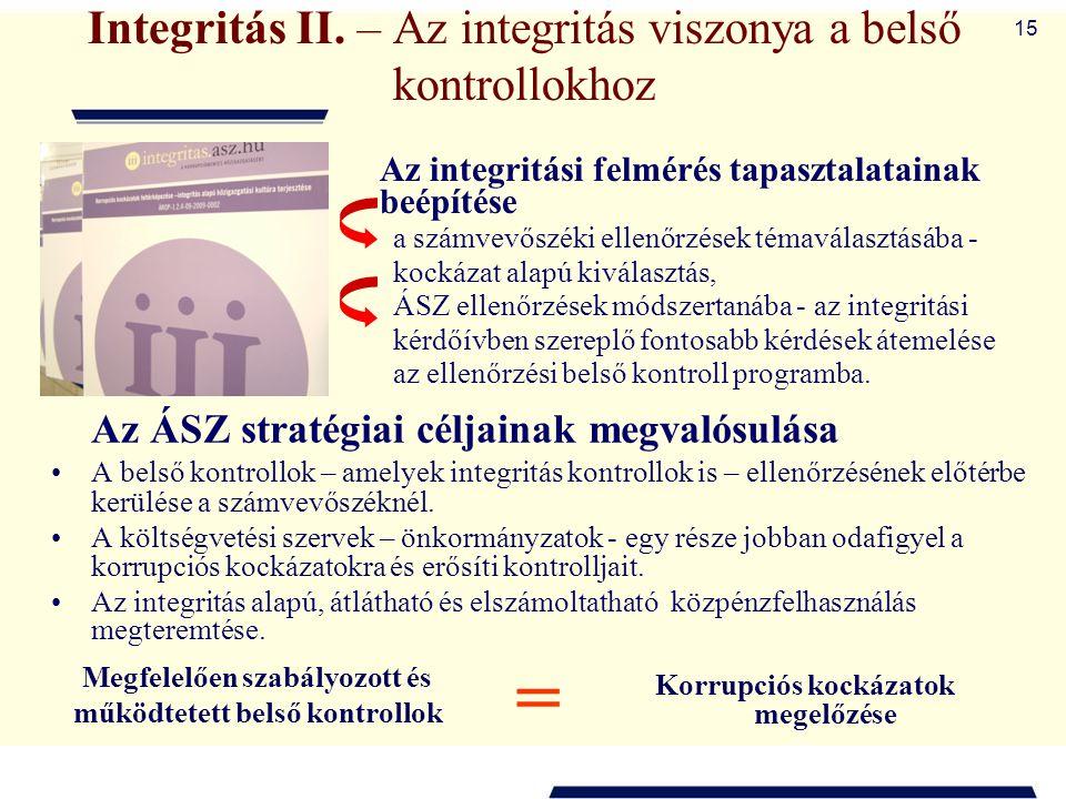 15 Integritás II. – Az integritás viszonya a belső kontrollokhoz Az ÁSZ stratégiai céljainak megvalósulása A belső kontrollok – amelyek integritás kon