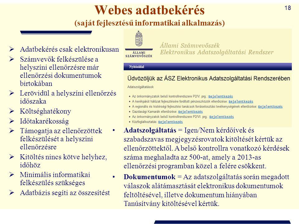18 Webes adatbekérés (saját fejlesztésű informatikai alkalmazás)  Adatbekérés csak elektronikusan  Számvevők felkészülése a helyszíni ellenőrzésre m