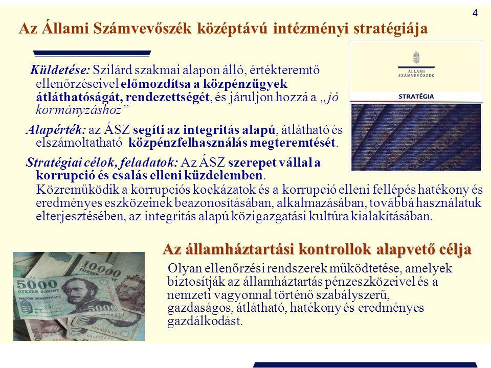 15 Integritás II.