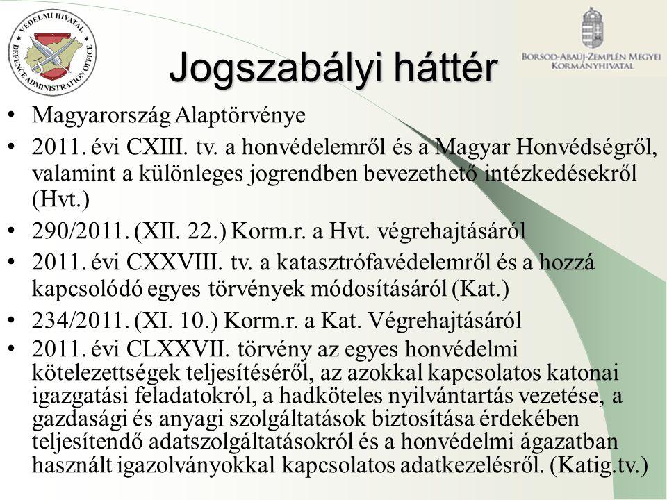 Jogszabályi háttér Magyarország Alaptörvénye 2011. évi CXIII. tv. a honvédelemről és a Magyar Honvédségről, valamint a különleges jogrendben bevezethe