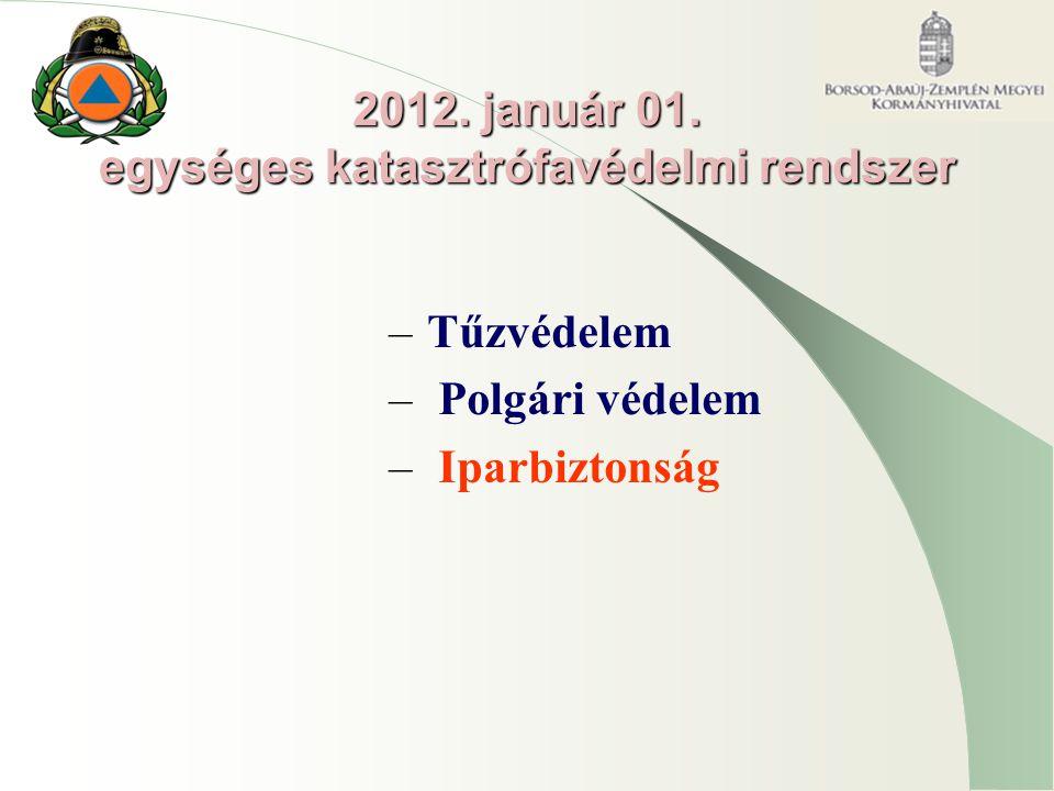 2012. január 01. egységes katasztrófavédelmi rendszer – Tűzvédelem – Polgári védelem – Iparbiztonság