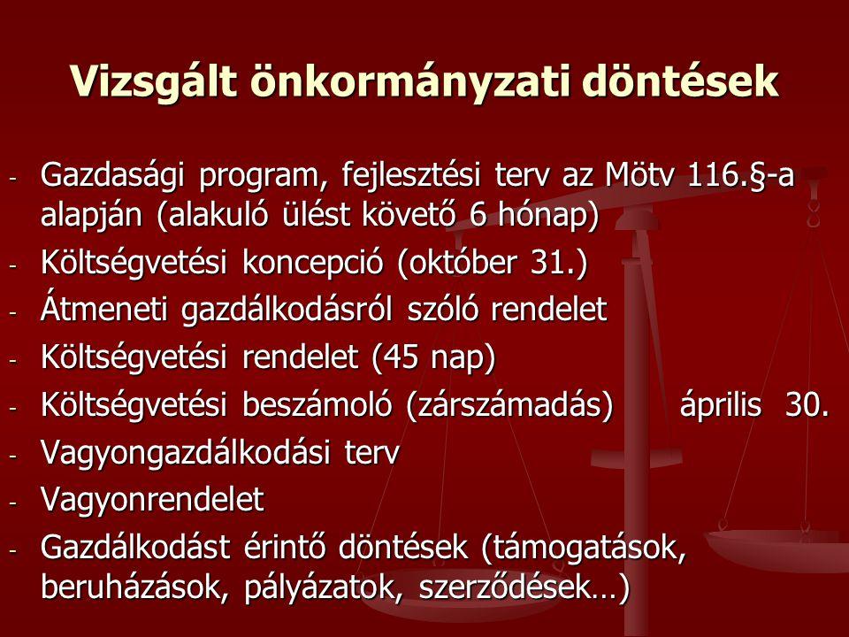 Törvényességi felügyeleti tevékenység 2013.