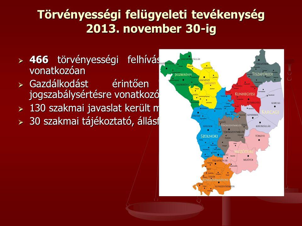 Törvényességi felügyeleti tevékenység 2013. november 30-ig  466 törvényességi felhívás 1287 jogszabálysértésre vonatkozóan  Gazdálkodást érintően 67
