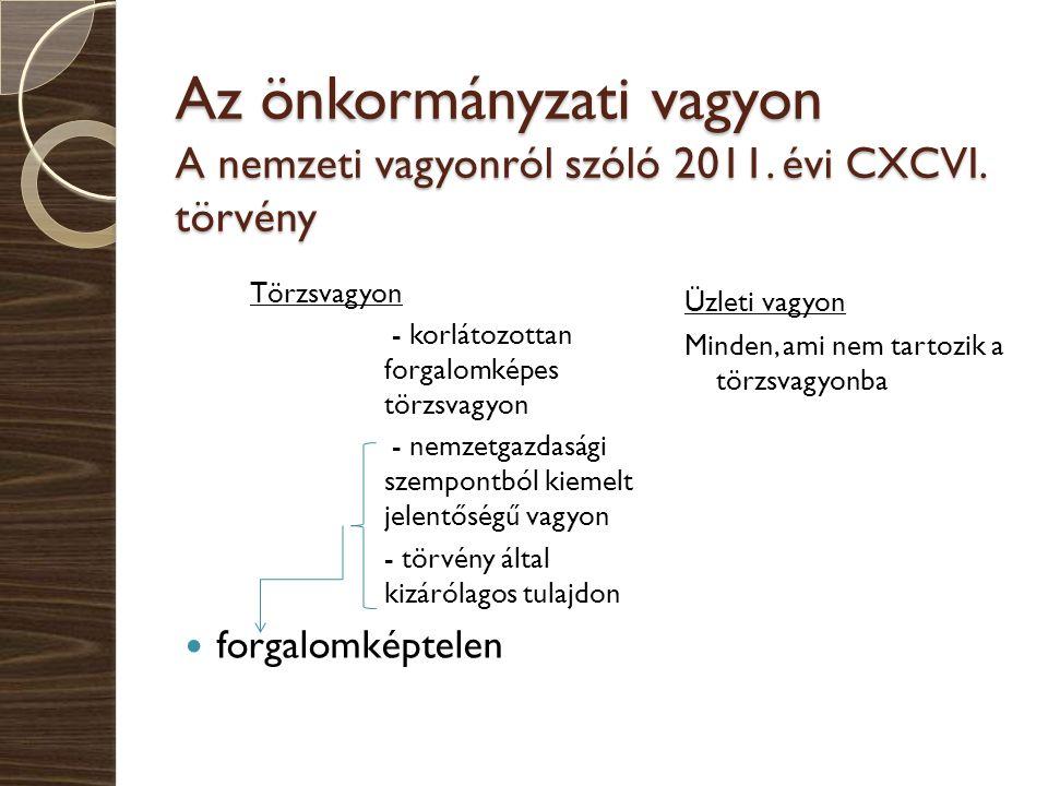 Az önkormányzati vagyon A nemzeti vagyonról szóló 2011. évi CXCVI. törvény Törzsvagyon - korlátozottan forgalomképes törzsvagyon - nemzetgazdasági sze