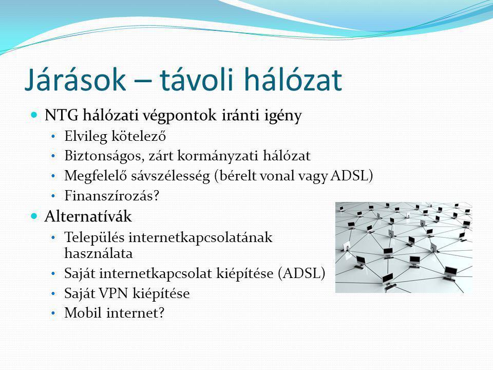 Járások – távoli hálózat NTG hálózati végpontok iránti igény Elvileg kötelező Biztonságos, zárt kormányzati hálózat Megfelelő sávszélesség (bérelt vonal vagy ADSL) Finanszírozás.