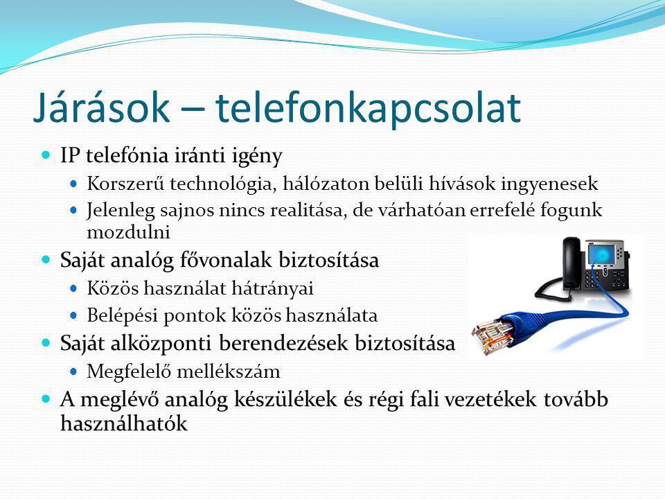 Járások – telefonkapcsolat IP telefónia iránti igény Korszerű technológia, hálózaton belüli hívások ingyenesek Jelenleg sajnos nincs realitása, de várhatóan errefelé fogunk mozdulni Saját analóg fővonalak biztosítása Közös használat hátrányai Belépési pontok közös használata Saját alközponti berendezések biztosítása Megfelelő mellékszám A meglévő analóg készülékek és régi fali vezetékek tovább használhatók