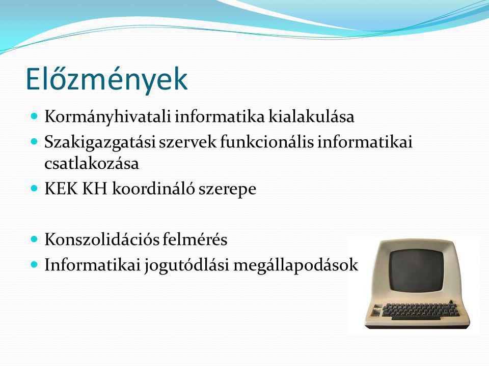 Előzmények Kormányhivatali informatika kialakulása Szakigazgatási szervek funkcionális informatikai csatlakozása KEK KH koordináló szerepe Konszolidációs felmérés Informatikai jogutódlási megállapodások