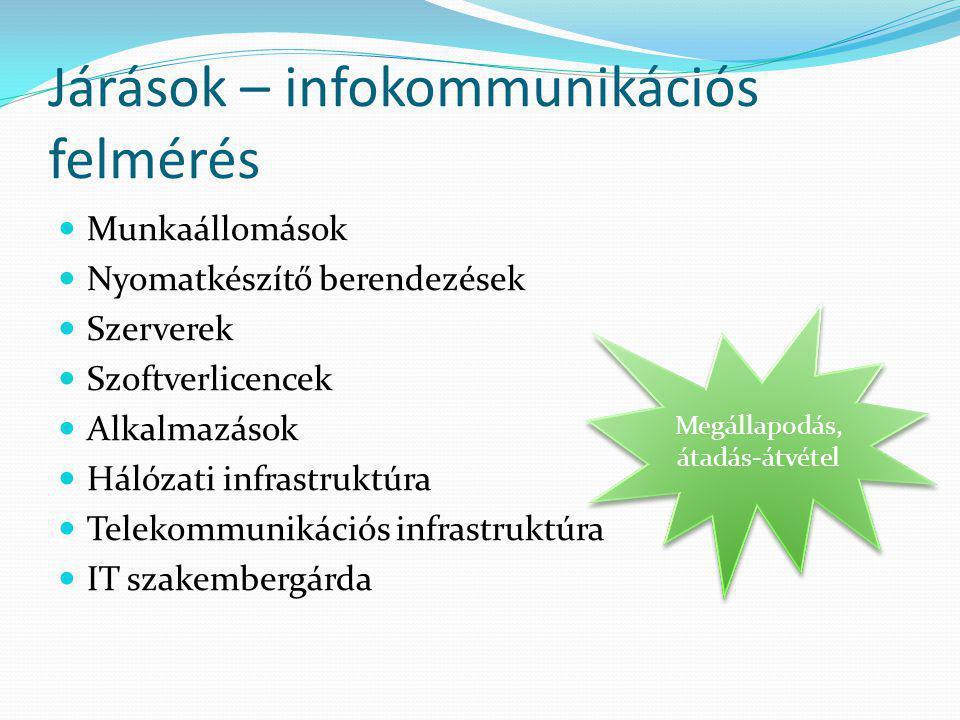 Járások – infokommunikációs felmérés Munkaállomások Nyomatkészítő berendezések Szerverek Szoftverlicencek Alkalmazások Hálózati infrastruktúra Telekommunikációs infrastruktúra IT szakembergárda Megállapodás, átadás-átvétel Megállapodás, átadás-átvétel
