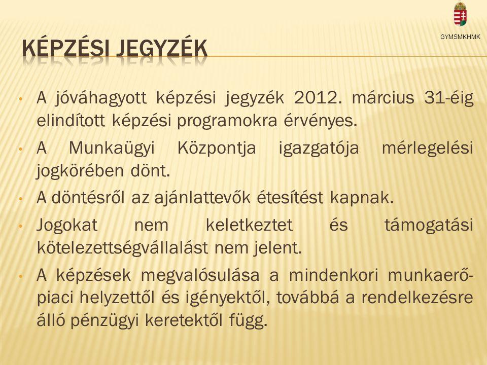 A jóváhagyott képzési jegyzék 2012. március 31-éig elindított képzési programokra érvényes.