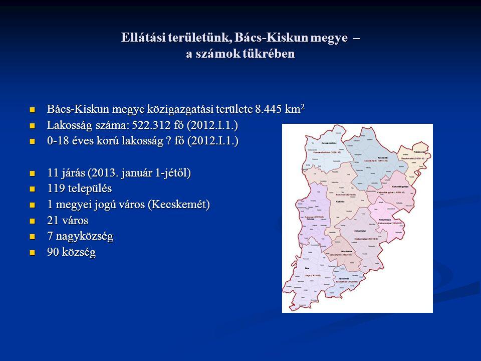 Ellátási területünk, Bács-Kiskun megye – a számok tükrében Bács-Kiskun megye közigazgatási területe 8.445 km 2 Bács-Kiskun megye közigazgatási terület