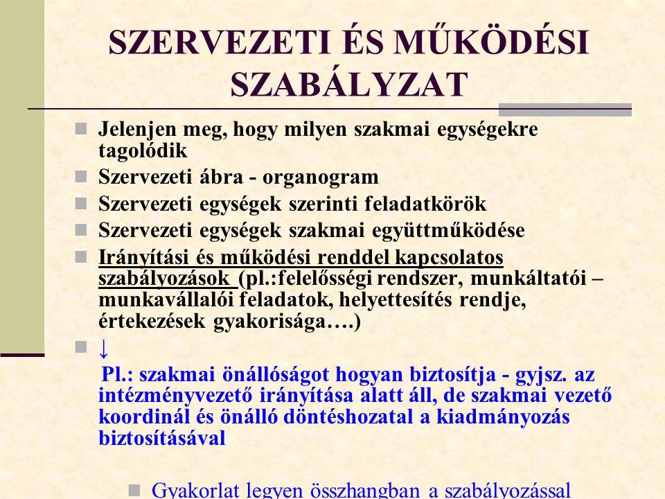 SZERVEZETI ÉS MŰKÖDÉSI SZABÁLYZAT Jelenjen meg, hogy milyen szakmai egységekre tagolódik Szervezeti ábra - organogram Szervezeti egységek szerinti feladatkörök Szervezeti egységek szakmai együttműködése Irányítási és működési renddel kapcsolatos szabályozások (pl.:felelősségi rendszer, munkáltatói – munkavállalói feladatok, helyettesítés rendje, értekezések gyakorisága….) ↓ Pl.: szakmai önállóságot hogyan biztosítja - gyjsz.