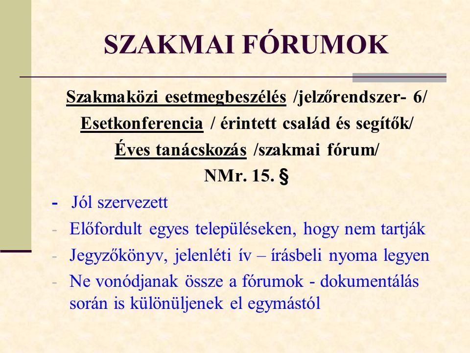 SZAKMAI FÓRUMOK Szakmaközi esetmegbeszélés /jelzőrendszer- 6/ Esetkonferencia / érintett család és segítők/ Éves tanácskozás /szakmai fórum/ NMr.