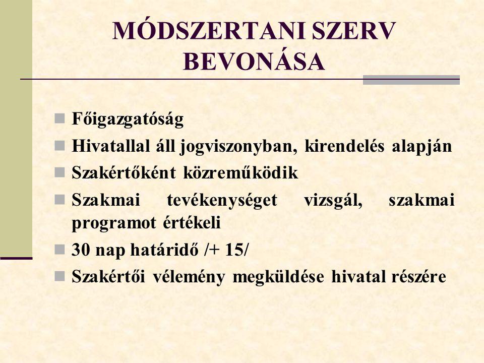 MÓDSZERTANI SZERV BEVONÁSA Főigazgatóság Hivatallal áll jogviszonyban, kirendelés alapján Szakértőként közreműködik Szakmai tevékenységet vizsgál, szakmai programot értékeli 30 nap határidő /+ 15/ Szakértői vélemény megküldése hivatal részére