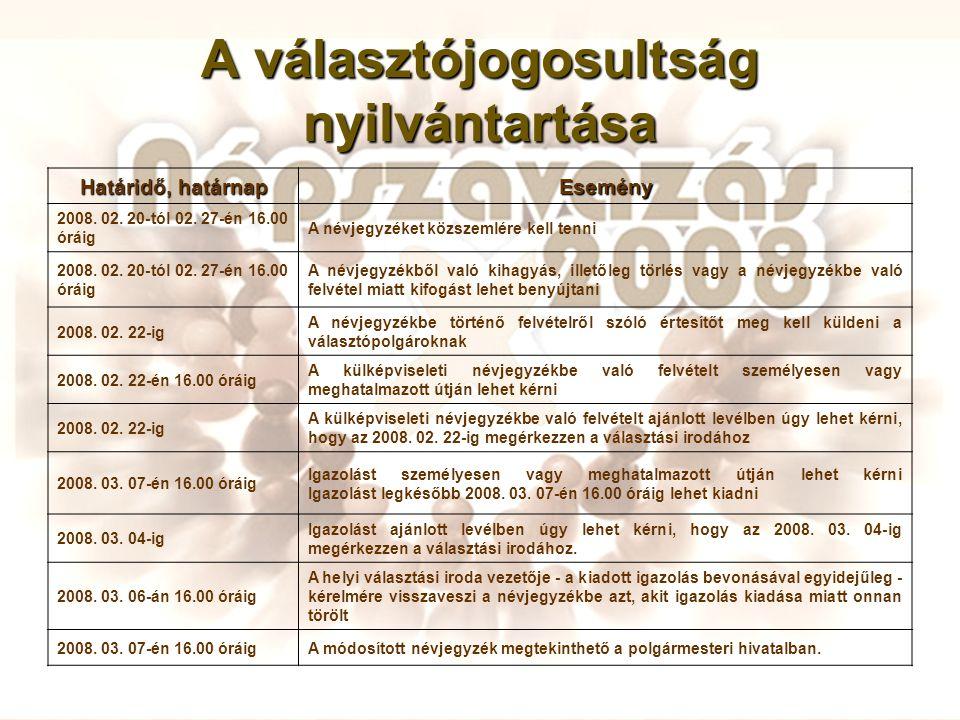 A választójogosultság nyilvántartása Határidő, határnap Esemény 2008. 02. 20-tól 02. 27-én 16.00 óráig A névjegyzéket közszemlére kell tenni 2008. 02.