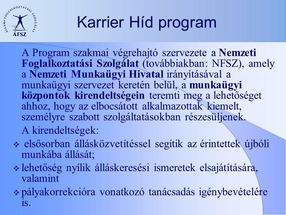  A Programhoz legkésőbb 2012.március 30-ig lehet csatlakozni.