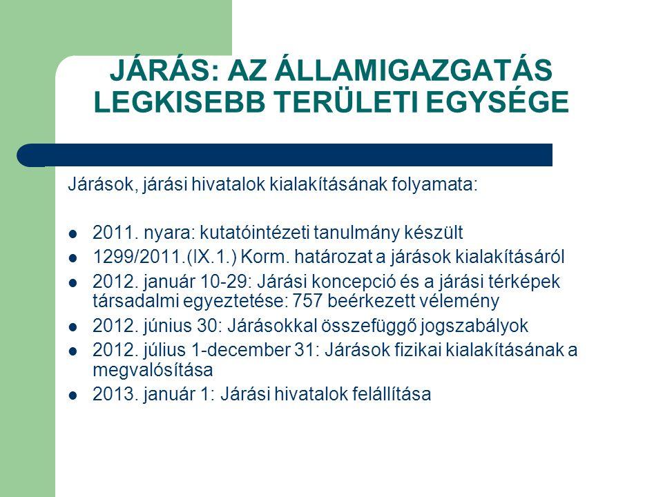 JÁRÁS: AZ ÁLLAMIGAZGATÁS LEGKISEBB TERÜLETI EGYSÉGE Járások, járási hivatalok kialakításának folyamata: 2011. nyara: kutatóintézeti tanulmány készült