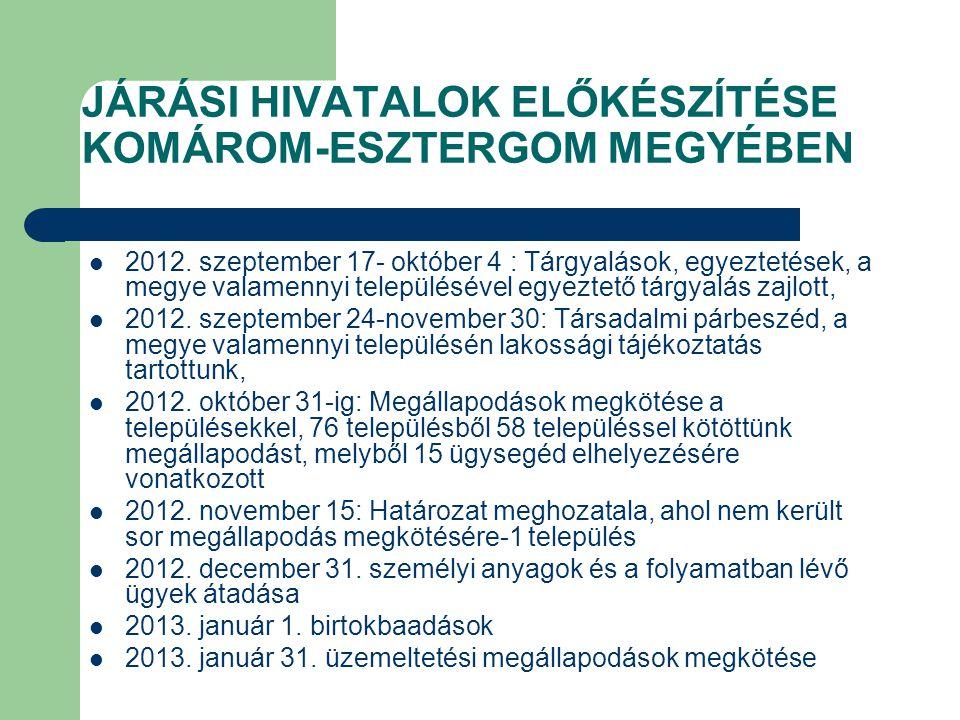 JÁRÁSI HIVATALOK ELŐKÉSZÍTÉSE KOMÁROM-ESZTERGOM MEGYÉBEN 2012. szeptember 17- október 4 : Tárgyalások, egyeztetések, a megye valamennyi településével
