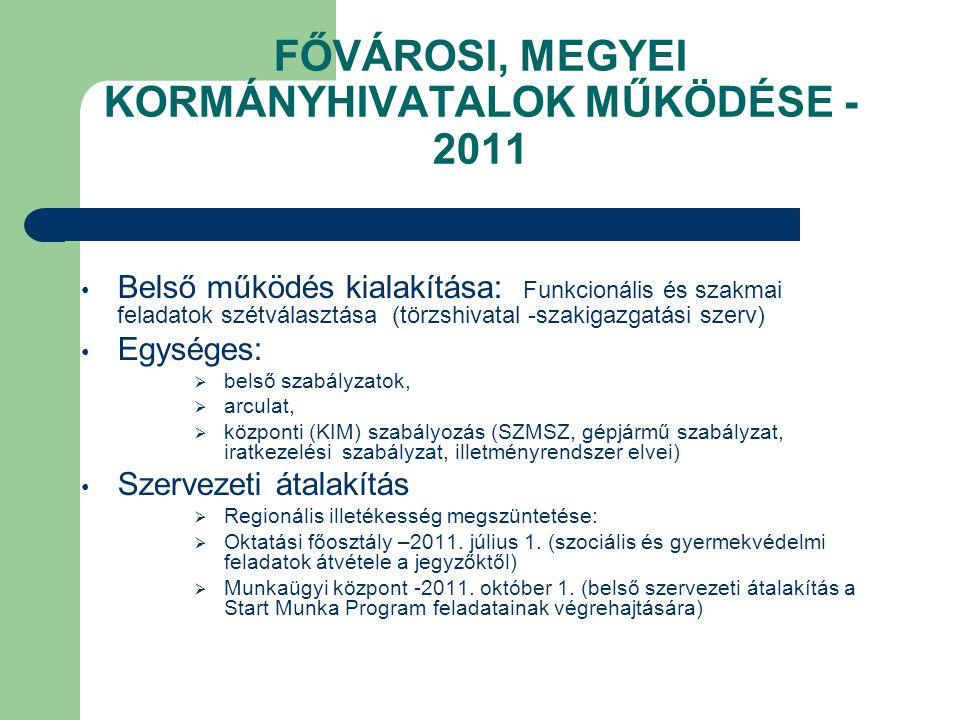 FŐVÁROSI, MEGYEI KORMÁNYHIVATALOK MŰKÖDÉSE - 2011 Belső működés kialakítása: Funkcionális és szakmai feladatok szétválasztása (törzshivatal -szakigazg