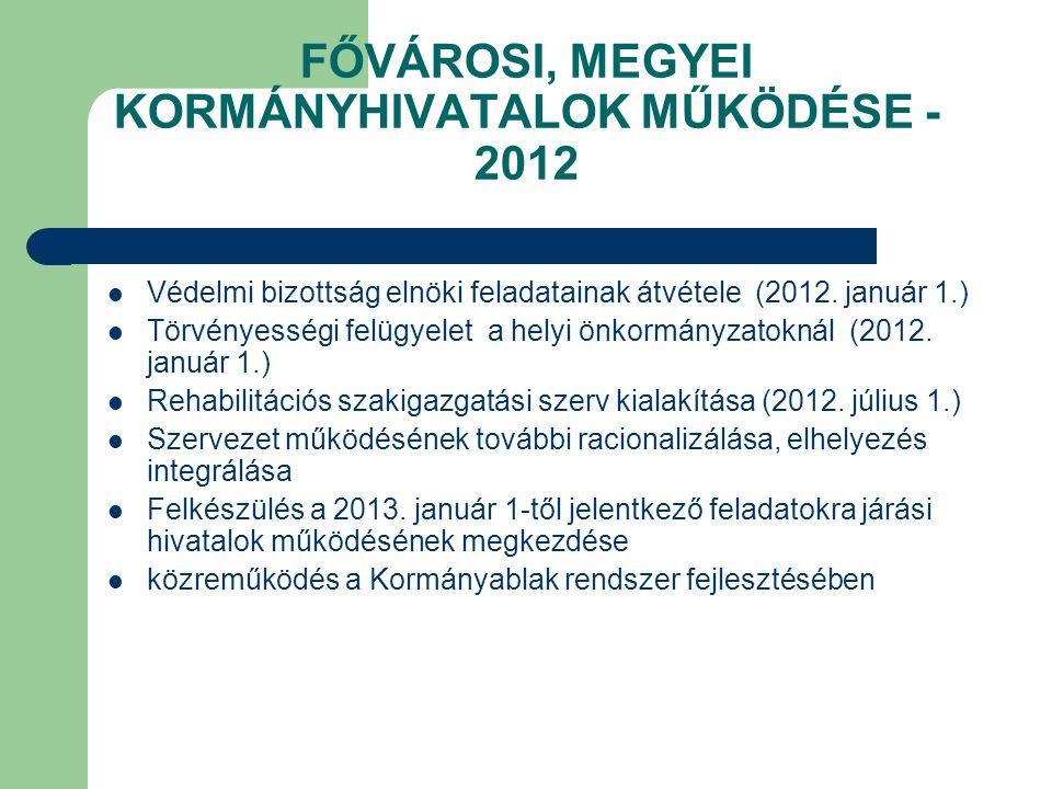 FŐVÁROSI, MEGYEI KORMÁNYHIVATALOK MŰKÖDÉSE - 2012 Védelmi bizottság elnöki feladatainak átvétele (2012. január 1.) Törvényességi felügyelet a helyi ön