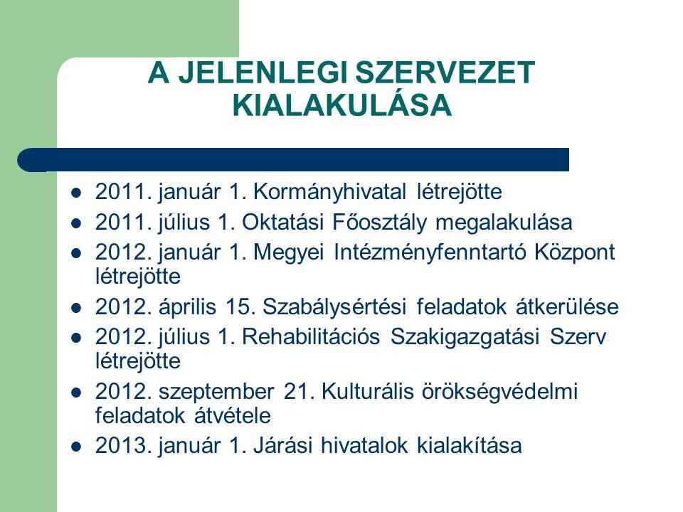 A JELENLEGI SZERVEZET KIALAKULÁSA 2011. január 1. Kormányhivatal létrejötte 2011. július 1. Oktatási Főosztály megalakulása 2012. január 1. Megyei Int