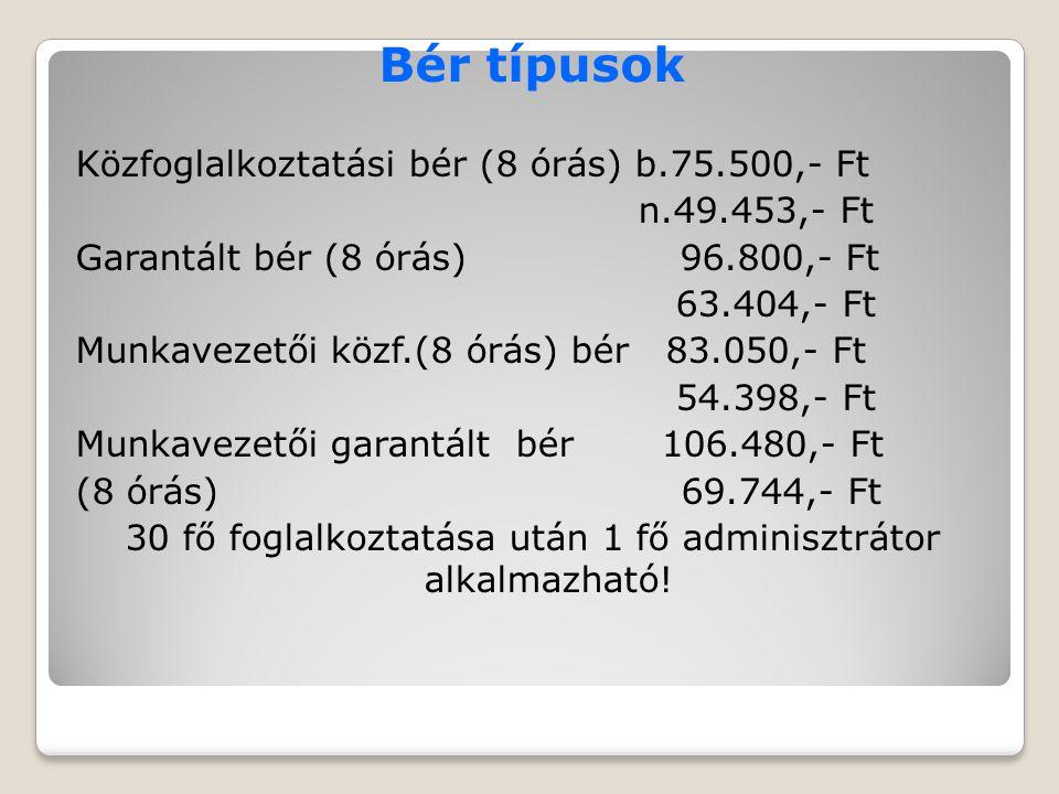 Bér típusok Közfoglalkoztatási bér (8 órás) b.75.500,- Ft n.49.453,- Ft Garantált bér (8 órás) 96.800,- Ft 63.404,- Ft Munkavezetői közf.(8 órás) bér 83.050,- Ft 54.398,- Ft Munkavezetői garantált bér 106.480,- Ft (8 órás) 69.744,- Ft 30 fő foglalkoztatása után 1 fő adminisztrátor alkalmazható!