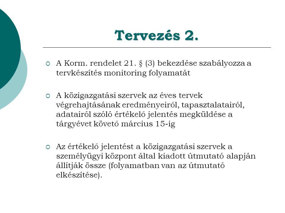 Tervezés 2. A Korm. rendelet 21.