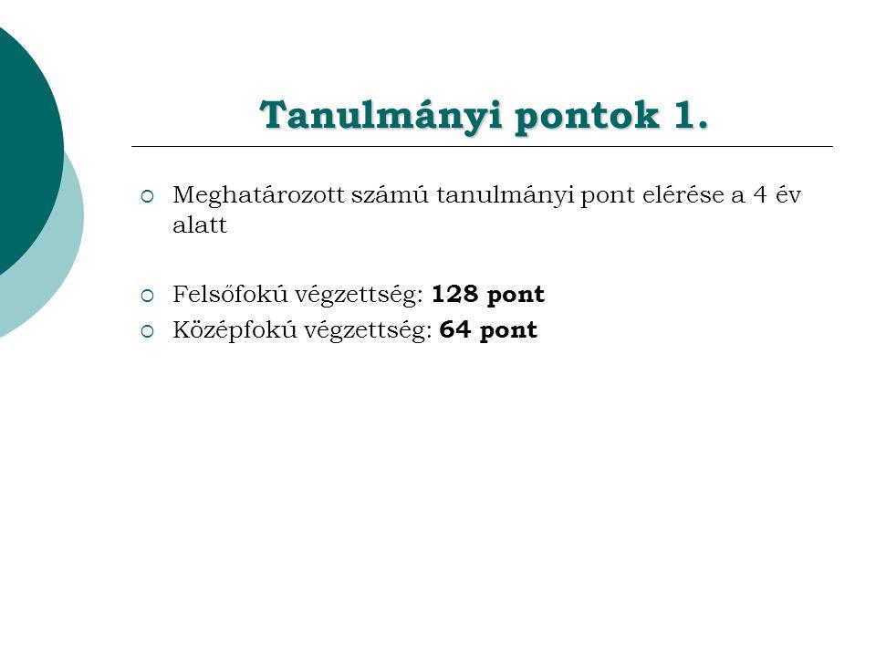 Tanulmányi pontok 1.