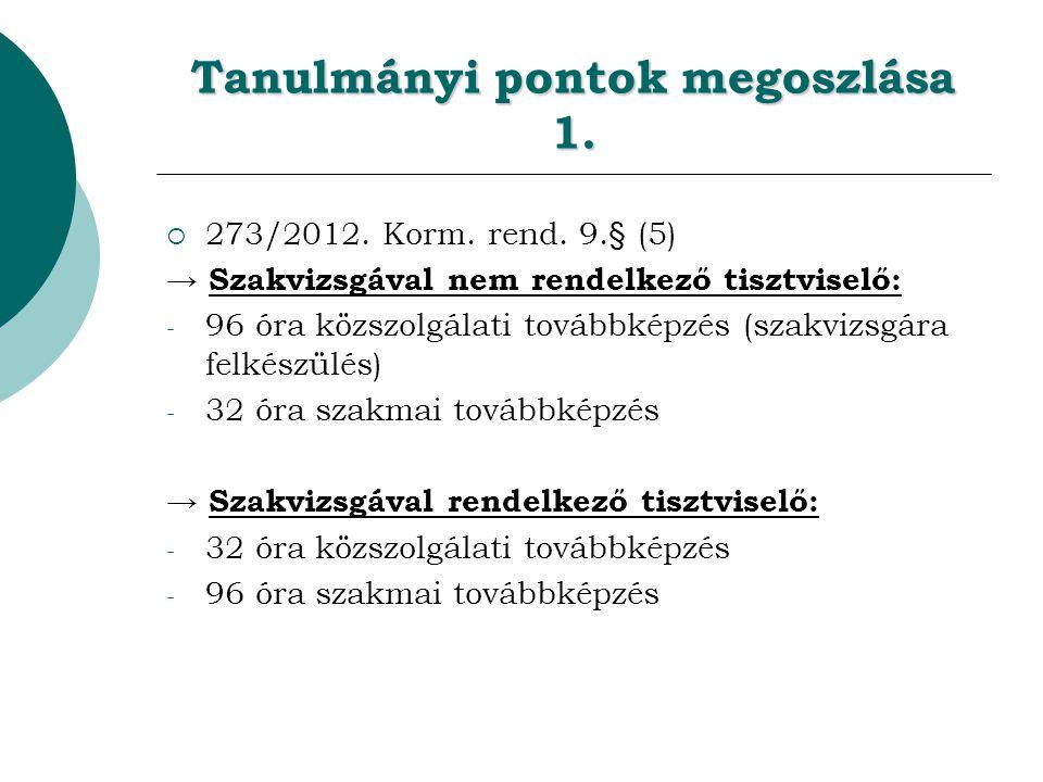 Tanulmányi pontok megoszlása 1. 273/2012. Korm. rend.