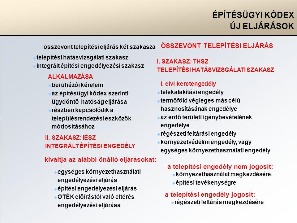 ÉPÍTÉSÜGYI KÓDEX ÚJ ELJÁRÁSOK ÖSSZEVONT TELEPÍTÉSI ELJÁRÁS I.