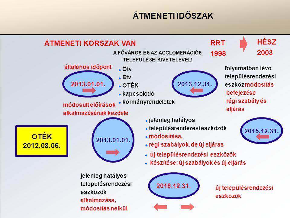 ÁTMENETI KORSZAK VAN Ötv Étv OTÉK kapcsolódó kormányrendeletek ÁTMENETI IDŐSZAK 2013.01.01.