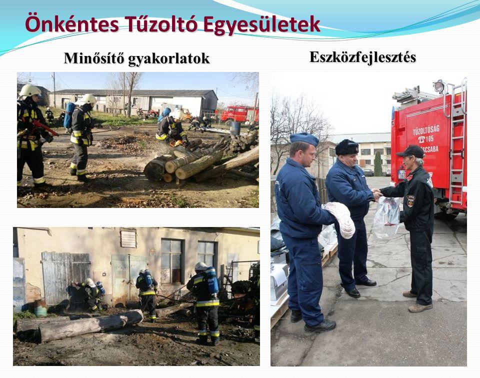 Önkéntes Tűzoltó Egyesületek Eszközfejlesztés Minősítő gyakorlatok