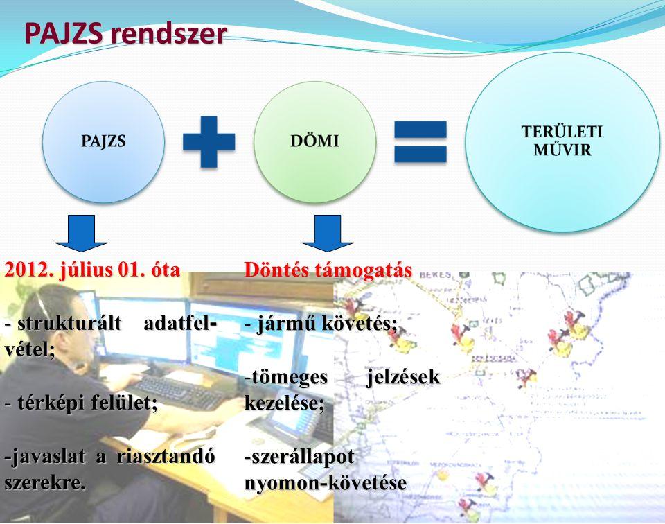 PAJZS rendszer 2012. július 01. óta - strukturált adatfel - vétel; - térképi felület; -javaslat a riasztandó szerekre. Döntés támogatás - jármű követé