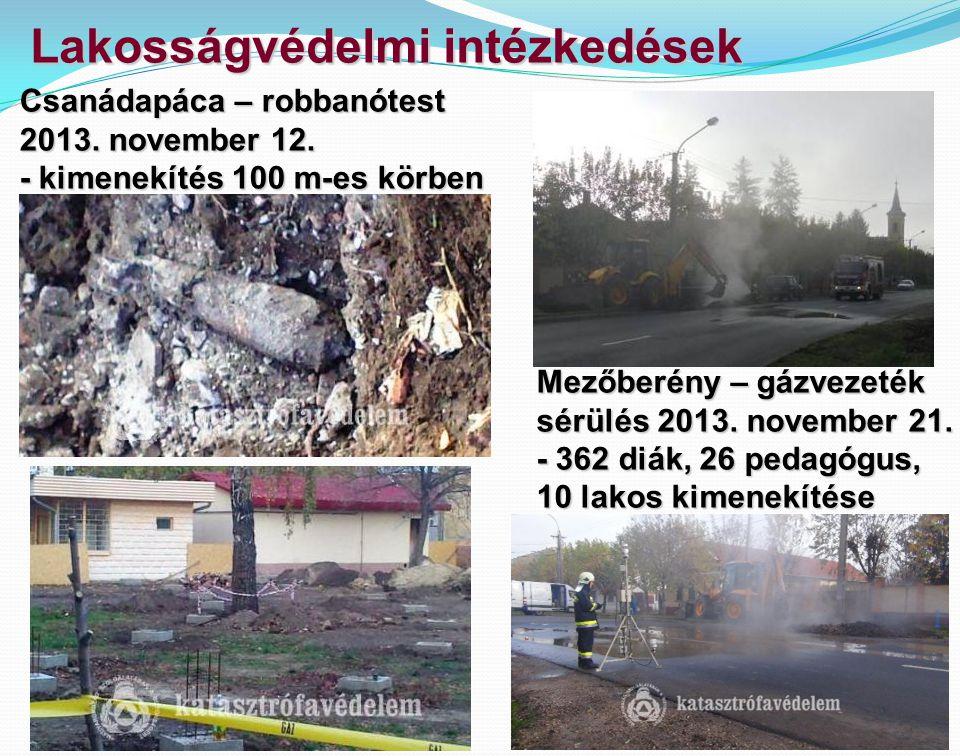 Lakosságvédelmi intézkedések Mezőberény – gázvezeték sérülés 2013. november 21. - 362 diák, 26 pedagógus, 10 lakos kimenekítése Csanádapáca – robbanót