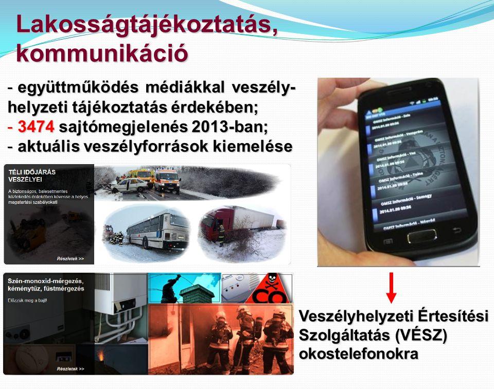 Lakosságtájékoztatás, kommunikáció - együttműködés médiákkal veszély- helyzeti tájékoztatás érdekében; - 3474 sajtómegjelenés 2013-ban; - aktuális ves