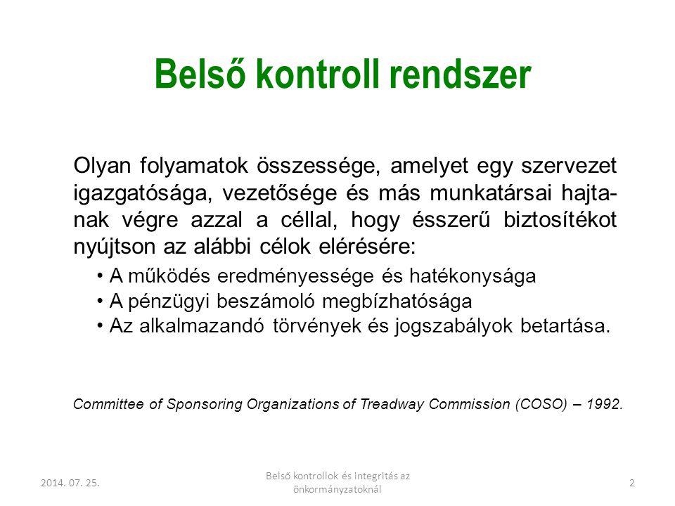 2014. 07. 25. Belső kontrollok és integritás az önkormányzatoknál 2 Belső kontroll rendszer A működés eredményessége és hatékonysága A pénzügyi beszám