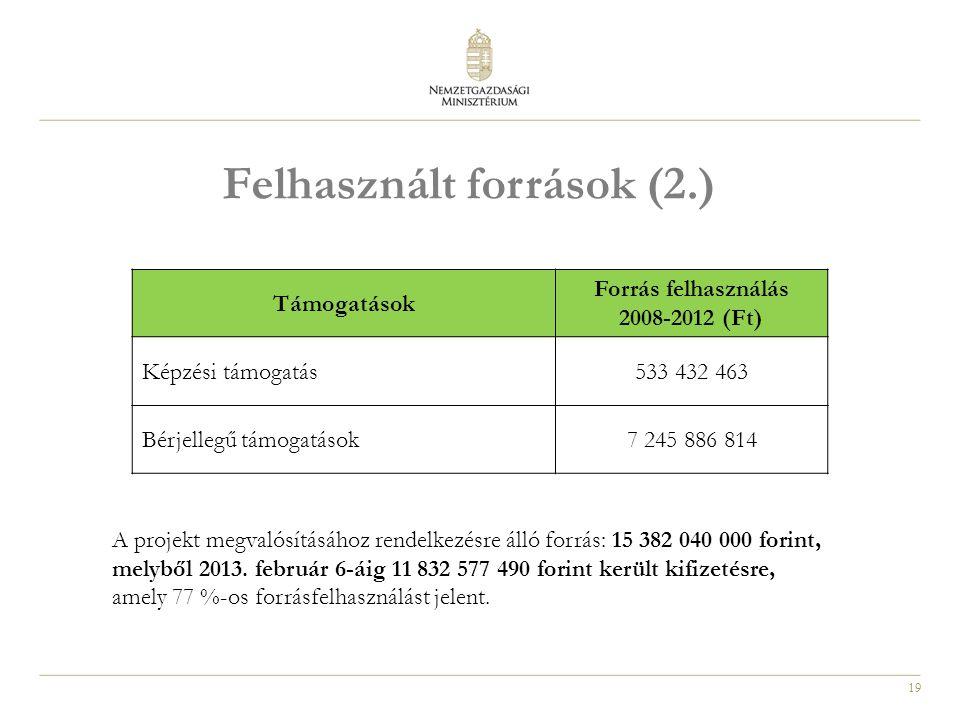 19 Felhasznált források (2.) Támogatások Forrás felhasználás 2008-2012 (Ft) Képzési támogatás533 432 463 Bérjellegű támogatások 7 245 886 814 A projekt megvalósításához rendelkezésre álló forrás: 15 382 040 000 forint, melyből 2013.