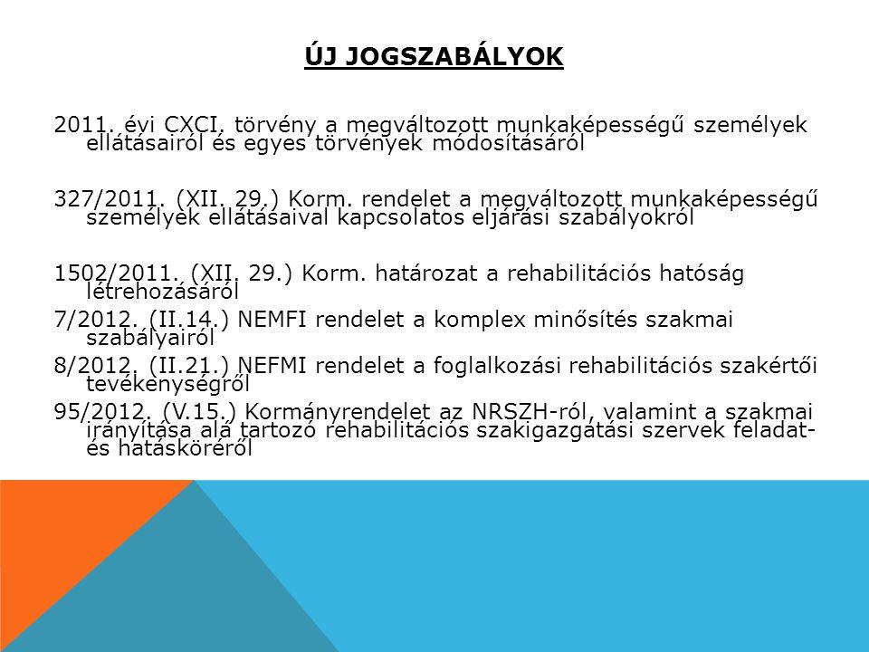 ÚJ JOGSZABÁLYOK 2011. évi CXCI. törvény a megváltozott munkaképességű személyek ellátásairól és egyes törvények módosításáról 327/2011. (XII. 29.) Kor
