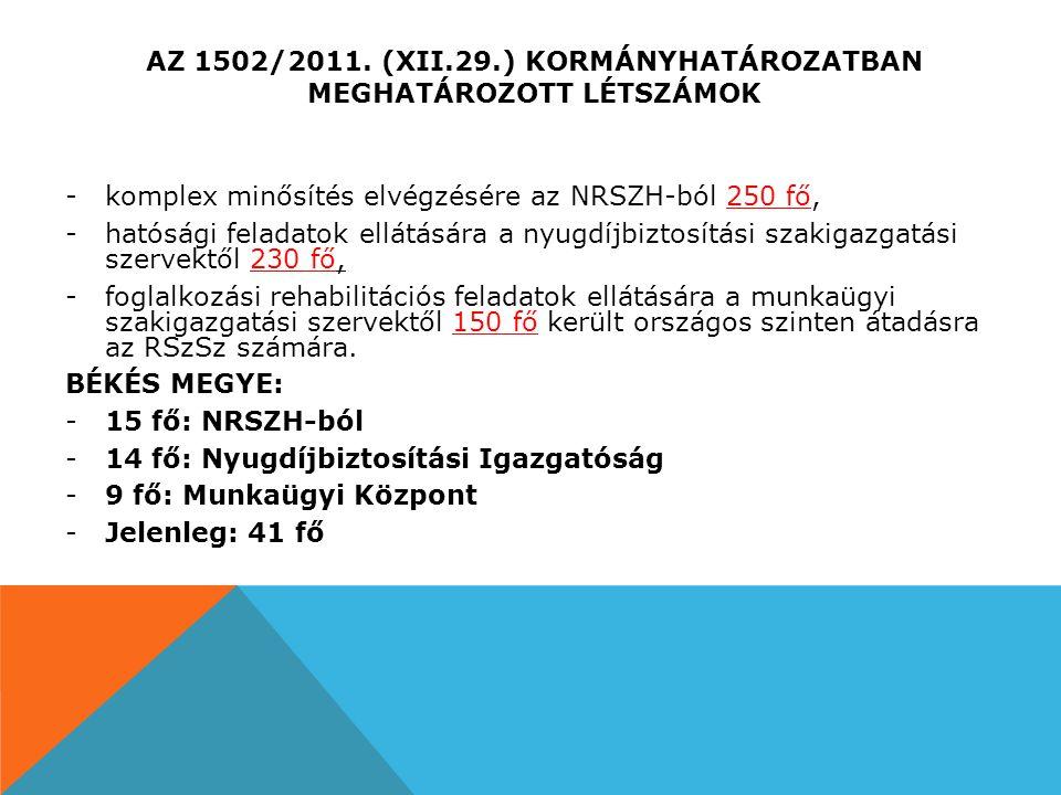 AZ 1502/2011. (XII.29.) KORMÁNYHATÁROZATBAN MEGHATÁROZOTT LÉTSZÁMOK -komplex minősítés elvégzésére az NRSZH-ból 250 fő, -hatósági feladatok ellátására