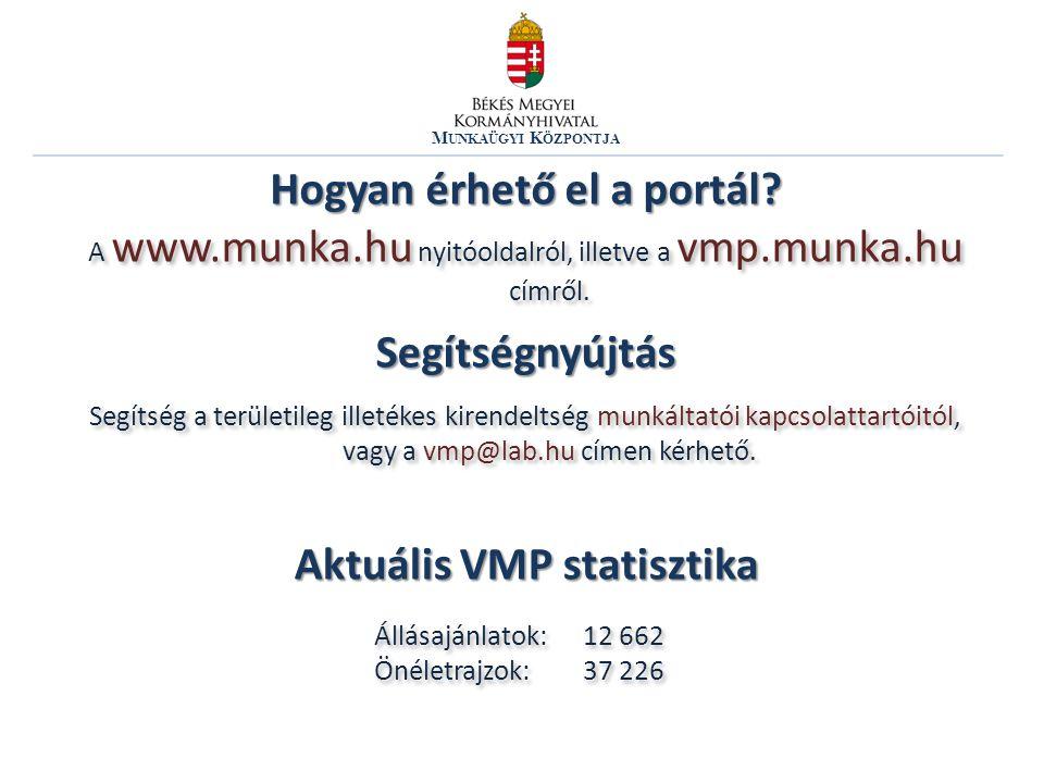 M UNKAÜGYI K ÖZPONTJA A www.munka.hu nyitóoldalról, illetve a vmp.munka.hu címről. Hogyan érhető el a portál? Segítségnyújtás Segítség a területileg i