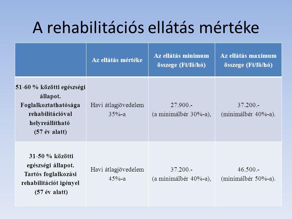 A rehabilitációs ellátás megszűnése Ellátásban részesülő meghal, Kérte, Ellátásának időtartama letelt, Más rendszeres pénzellátásban részesül, Egészségi állapotában olyan tartós rosszabbodás következett, amely a rehabilitációt lehetetlenné teszi.