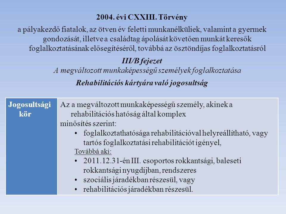 IgényléseRehabilitációs hatóságnál – továbbítás az adóhatóság részére (jelenleg a Nyugdíjbiztosítási Igazgatóságnál).