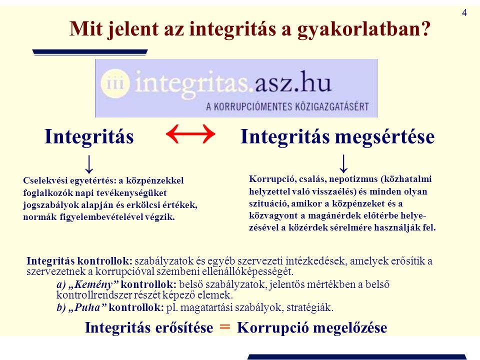 4 Mit jelent az integritás a gyakorlatban? IntegritásIntegritás megsértése Cselekvési egyetértés: a közpénzekkel foglalkozók napi tevékenységüket jogs